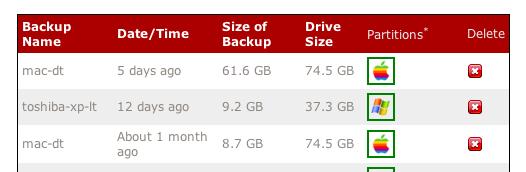 Large Mac backup with PBA.