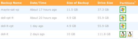 PBA Backups